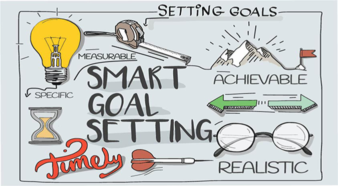 Goal setting with work life balance and purpose