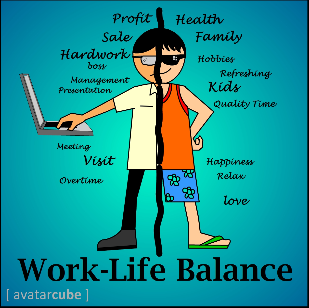 women quality of worklife and job