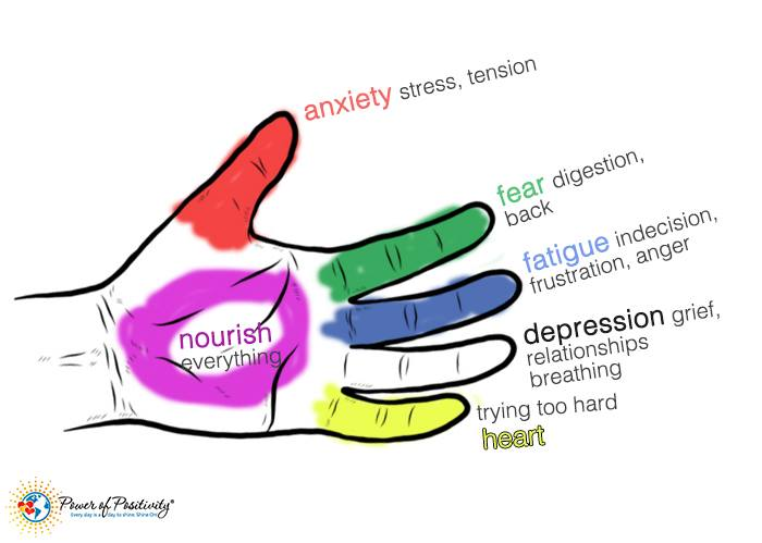depression-anxiety-hand-technique
